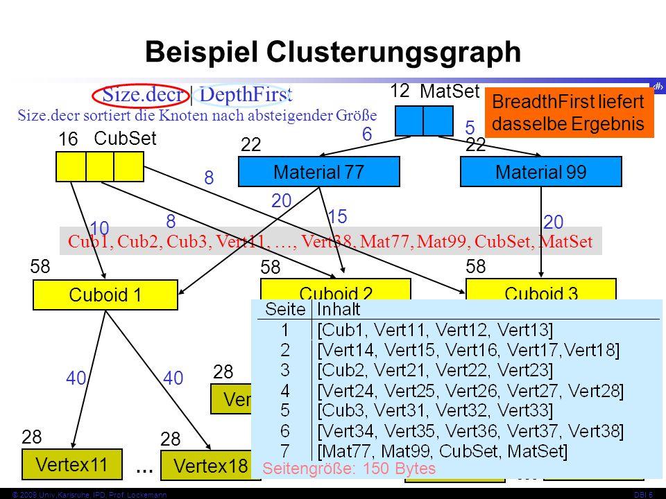 Beispiel Clusterungsgraph