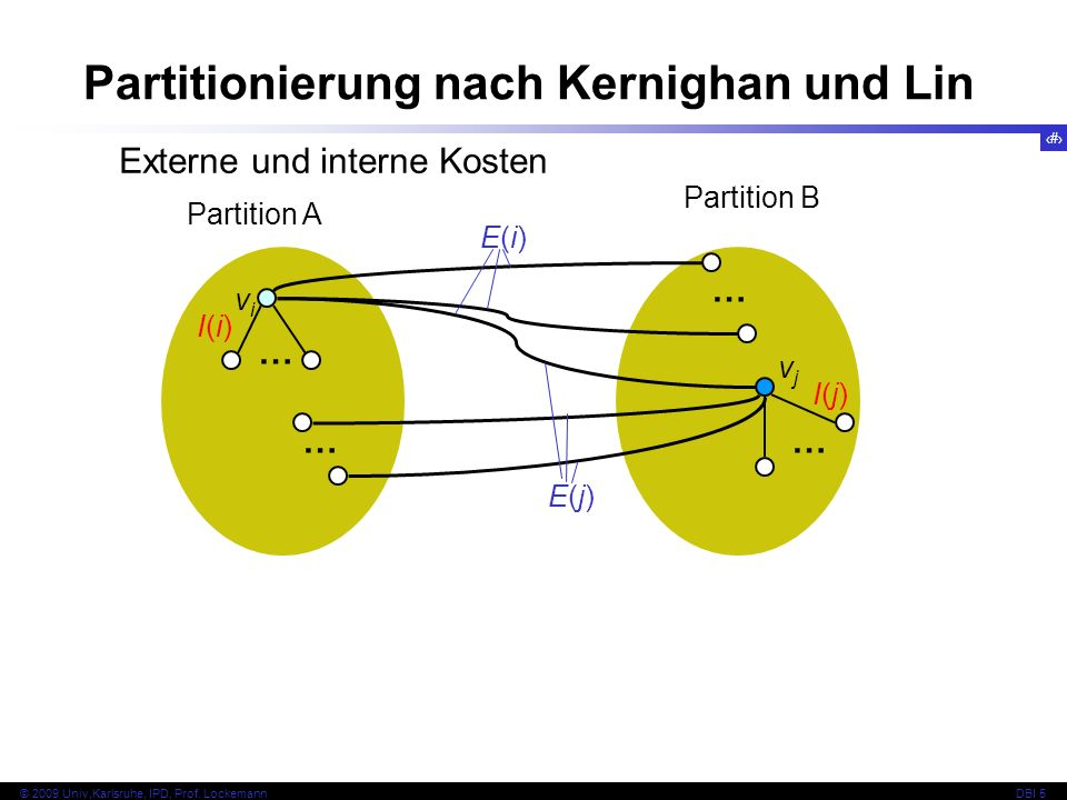 Partitionierung nach Kernighan und Lin