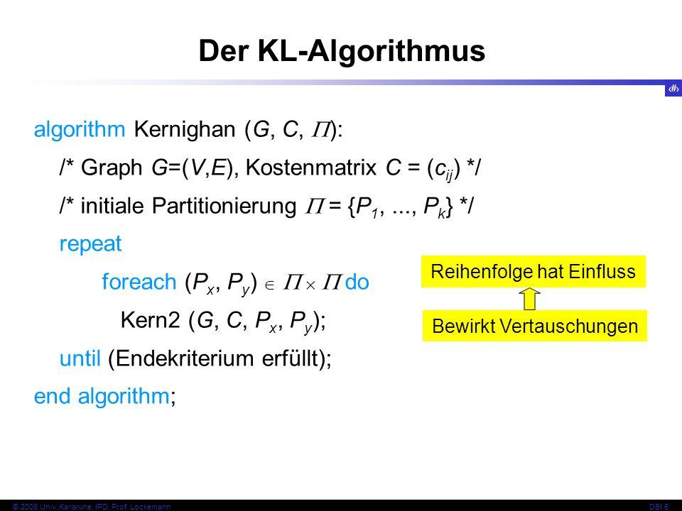 Der KL-Algorithmus algorithm Kernighan (G, C, ):