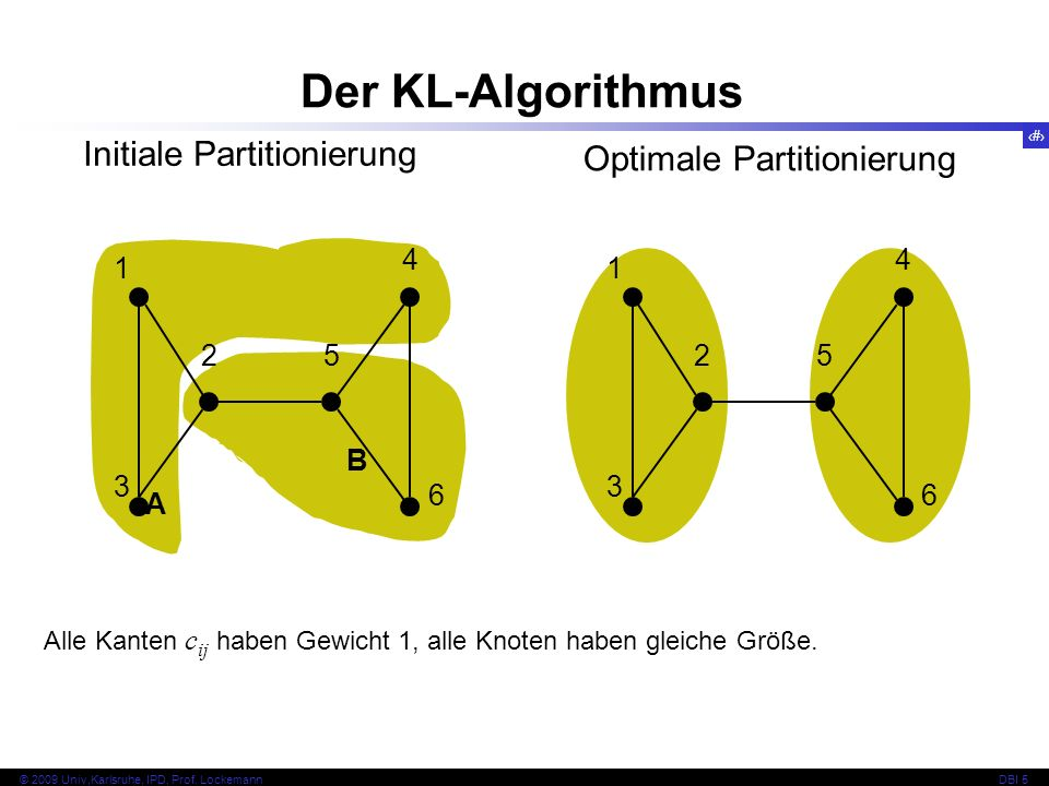 Der KL-Algorithmus Initiale Partitionierung Optimale Partitionierung 1