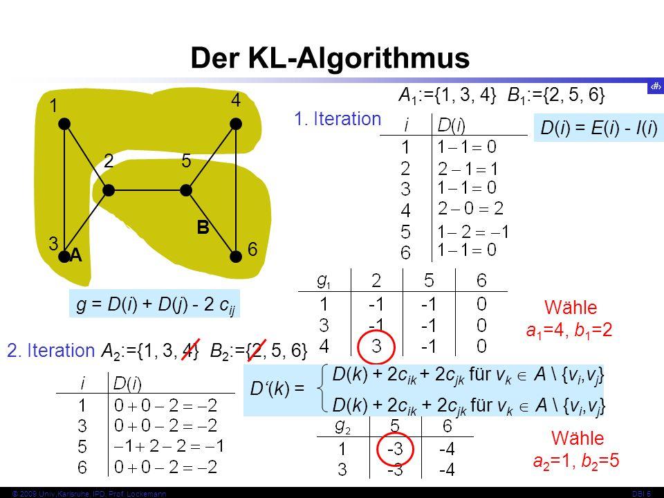 Der KL-Algorithmus A1:={1, 3, 4} B1:={2, 5, 6} 1 2 5 4 6 3 A B