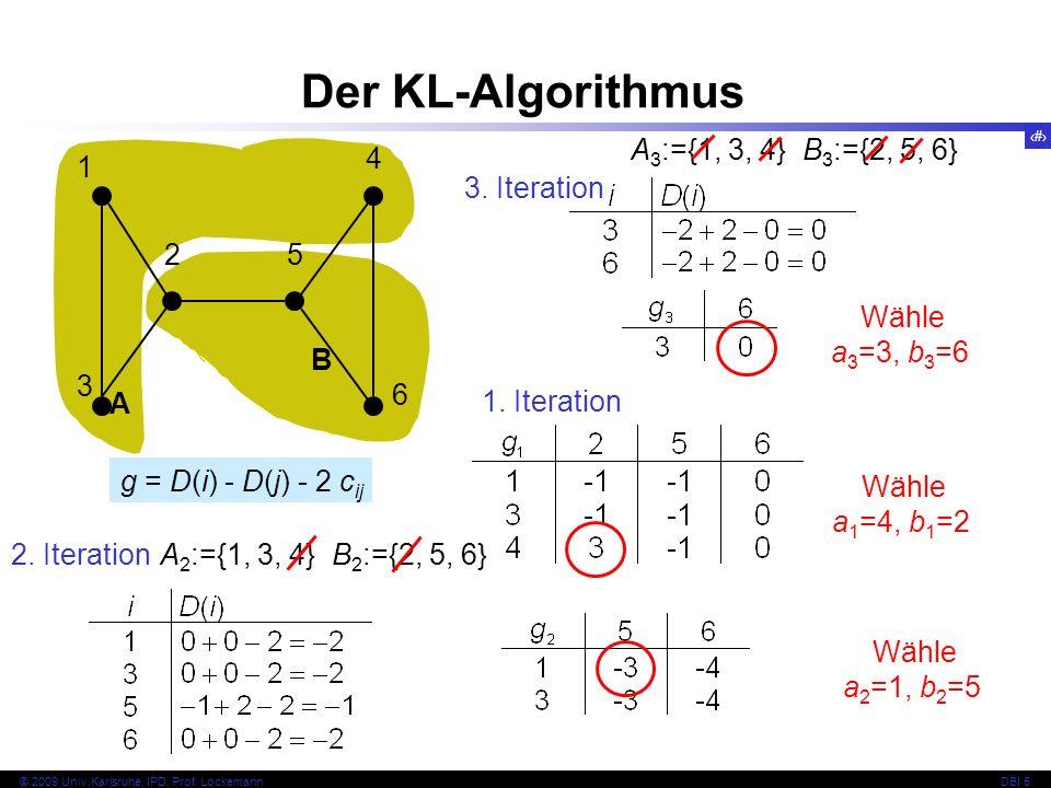 Der KL-Algorithmus A3:={1, 3, 4} B3:={2, 5, 6} 1 2 5 4 6 3 A B