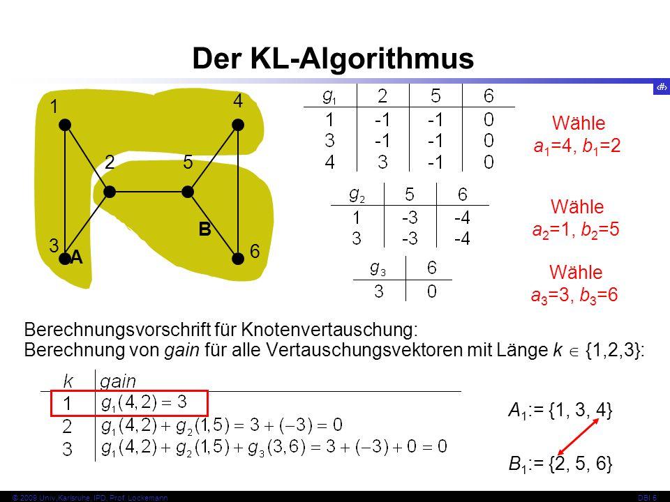 Der KL-Algorithmus 1 2 5 4 6 3 A B Wähle a1=4, b1=2 Wähle a2=1, b2=5
