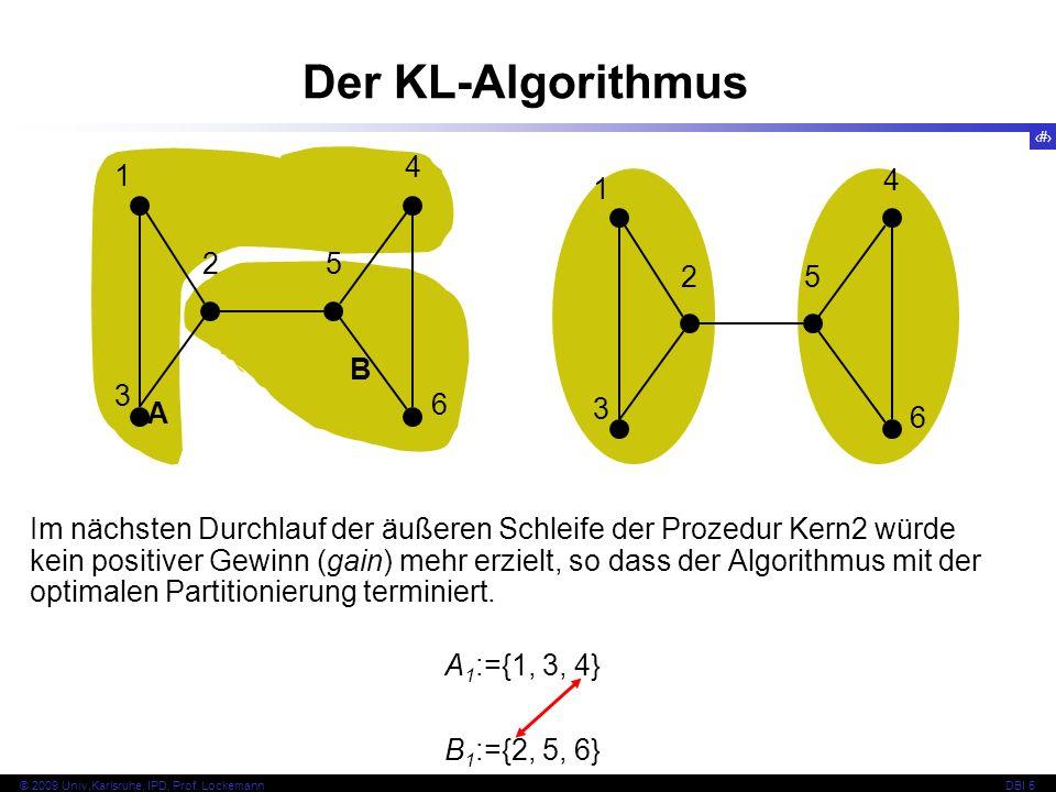 Der KL-Algorithmus 1. 2. 5. 4. 6. 3. A. B. 1. 2. 5. 4. 6. 3.