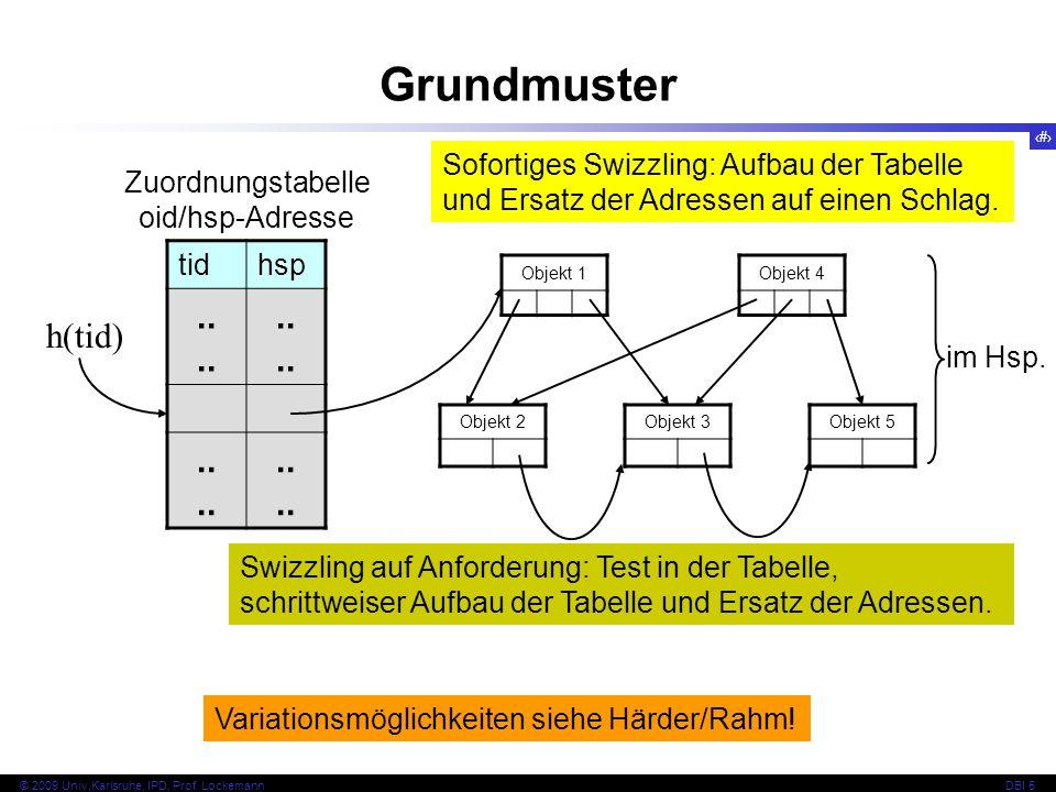 Grundmuster Sofortiges Swizzling: Aufbau der Tabelle und Ersatz der Adressen auf einen Schlag. Zuordnungstabelle.