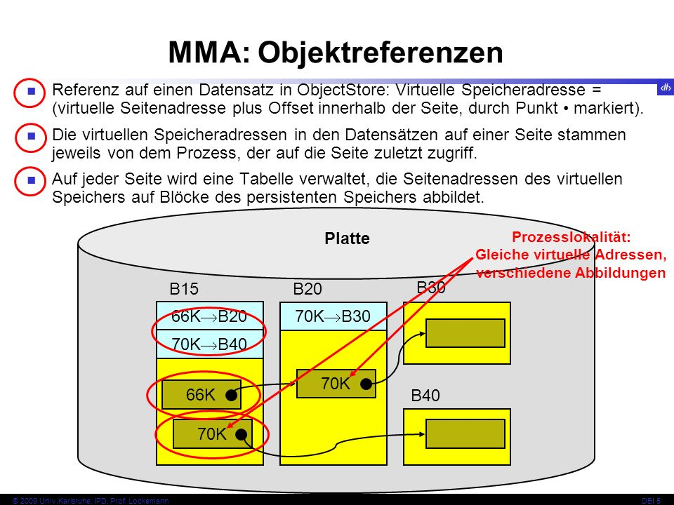 MMA: Objektreferenzen
