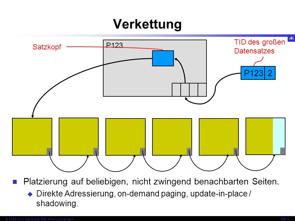 Verkettung TID des großen Datensatzes. Satzkopf. P123. P123. 2. Platzierung auf beliebigen, nicht zwingend benachbarten Seiten.