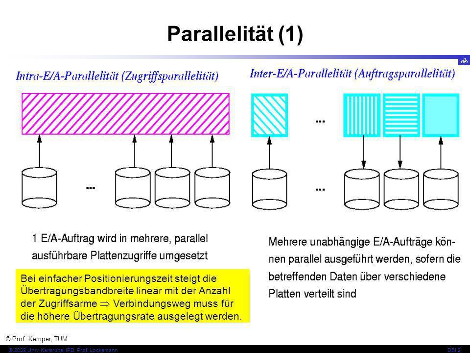Parallelität (1)
