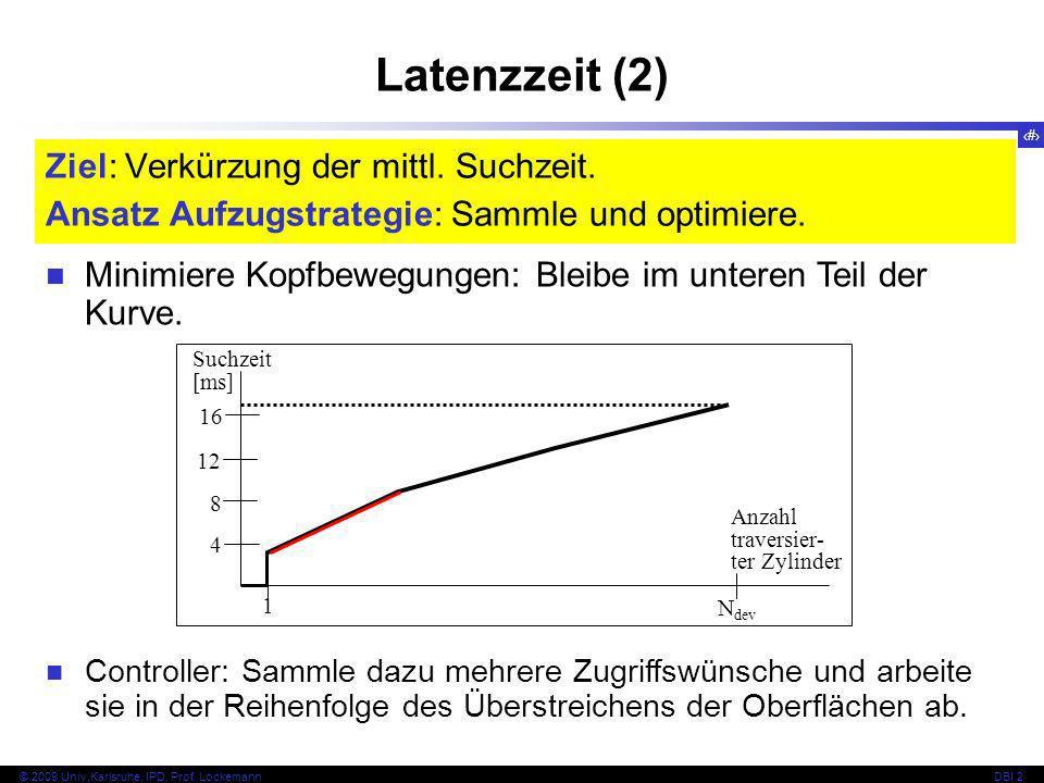 Latenzzeit (2) Ziel: Verkürzung der mittl. Suchzeit.