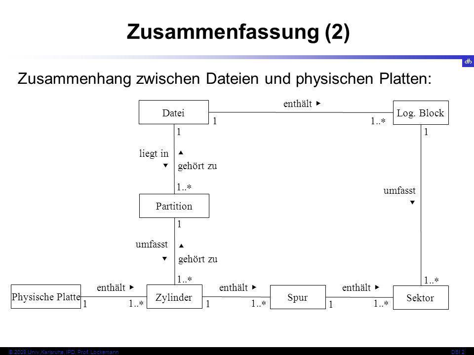 Zusammenfassung (2) Zusammenhang zwischen Dateien und physischen Platten: enthält ▶ Datei. Log. Block.