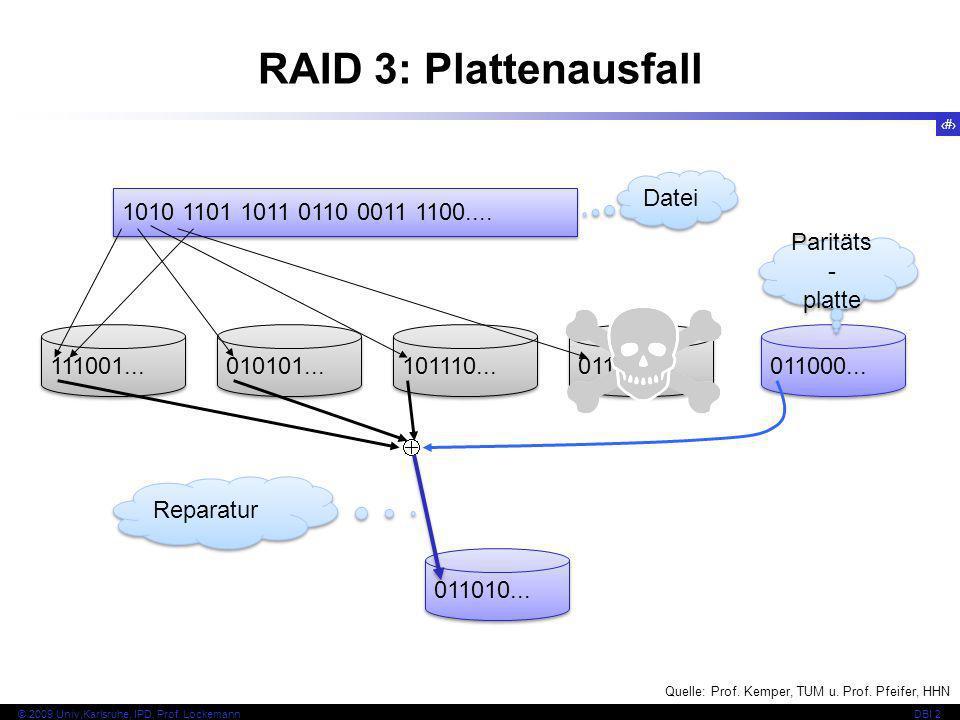 RAID 3: Plattenausfall Datei 1010 1101 1011 0110 0011 1100....