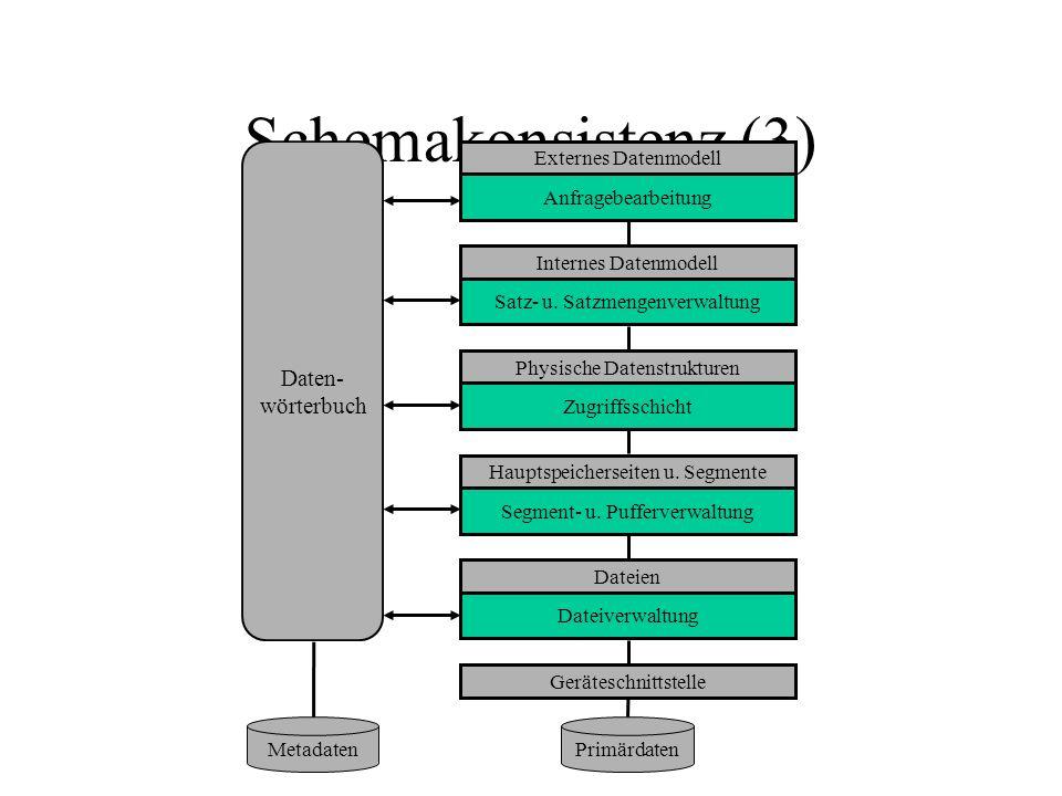 Schemakonsistenz (3) Daten- wörterbuch Externes Datenmodell