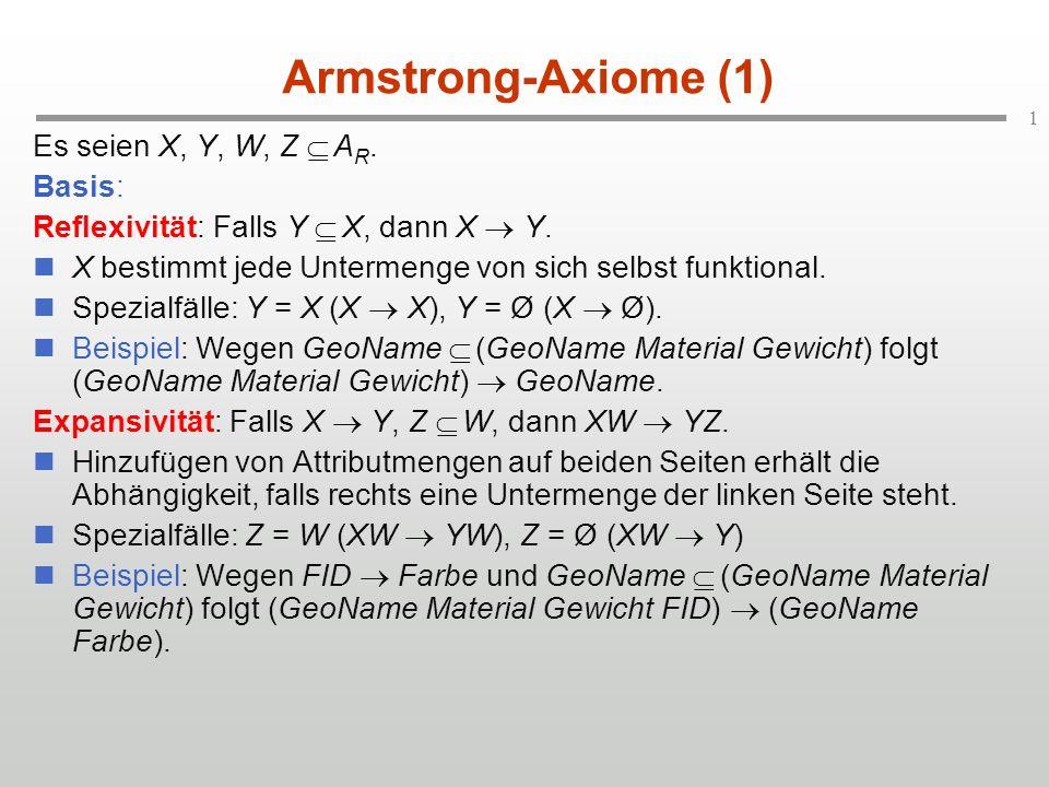 Armstrong-Axiome (1) Es seien X, Y, W, Z Í AR. Basis:
