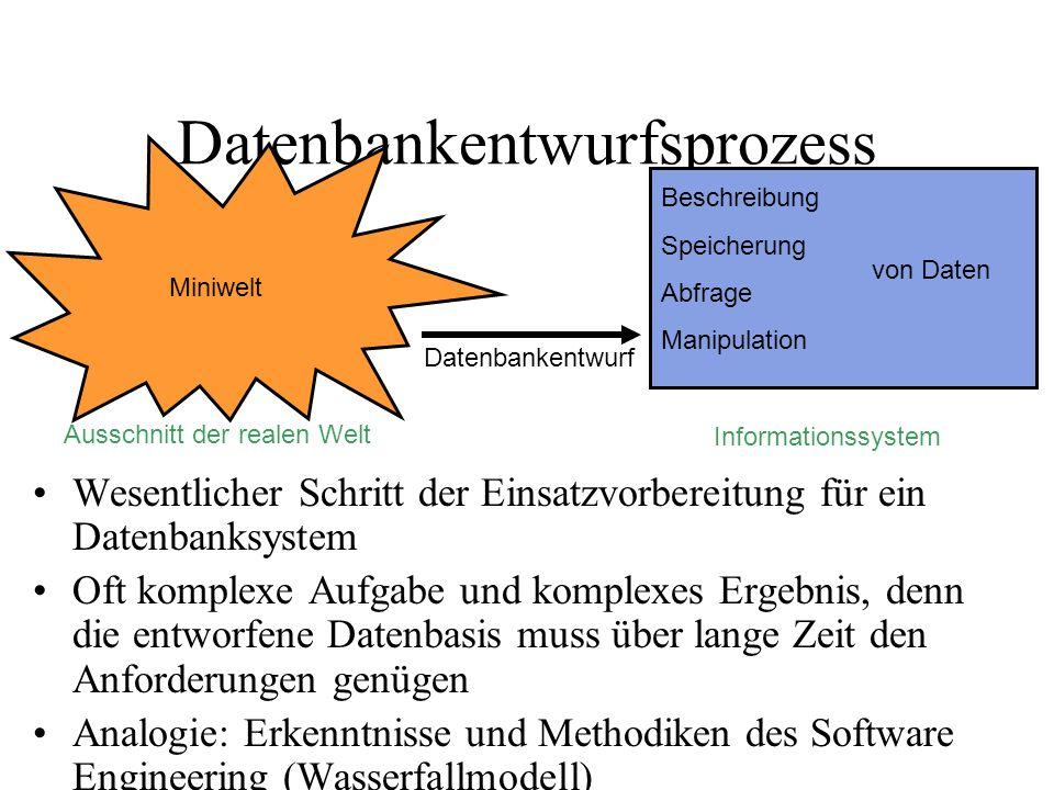 Datenbankentwurfsprozess