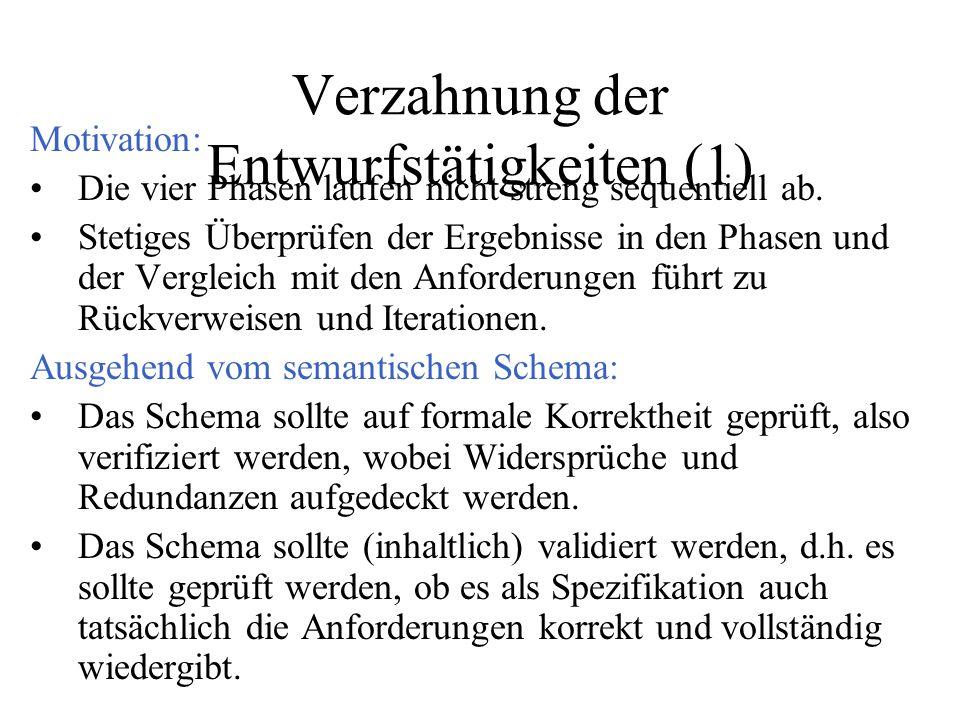 Verzahnung der Entwurfstätigkeiten (1)