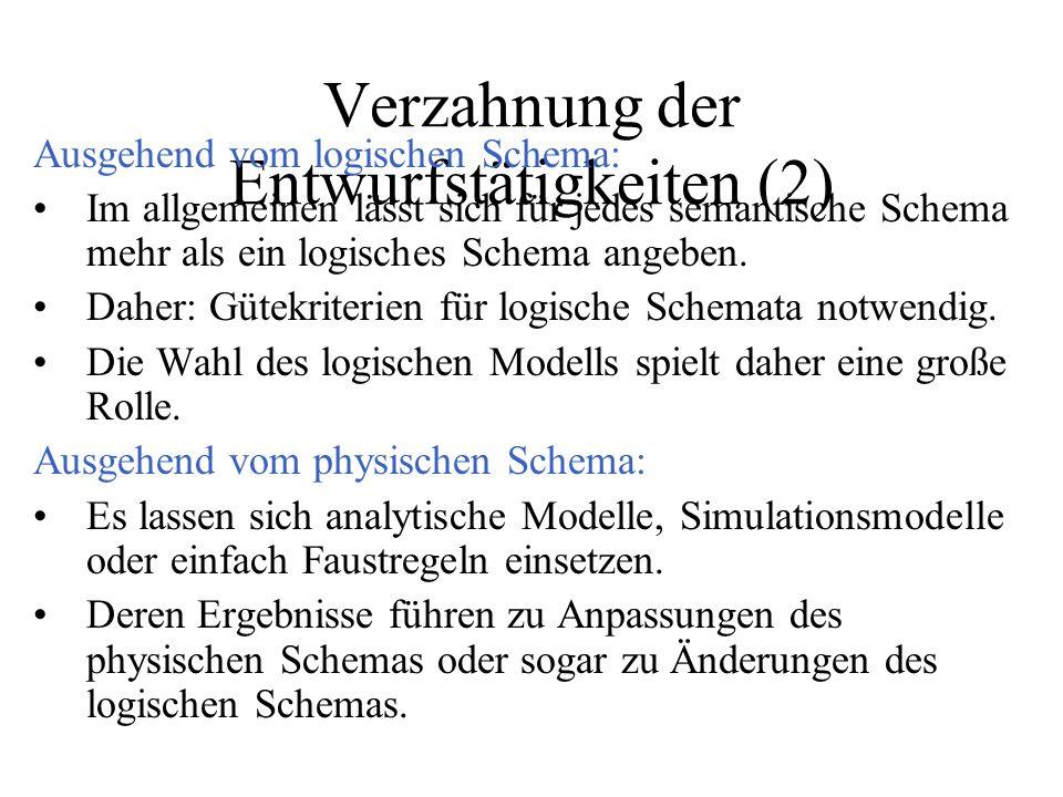 Verzahnung der Entwurfstätigkeiten (2)