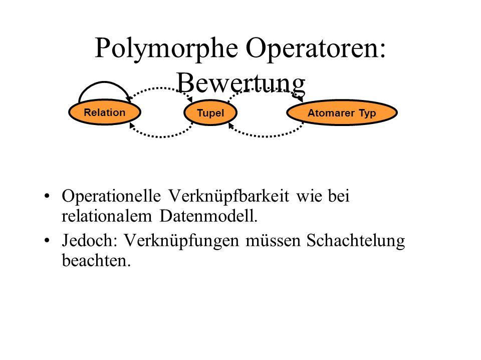 Polymorphe Operatoren: Bewertung