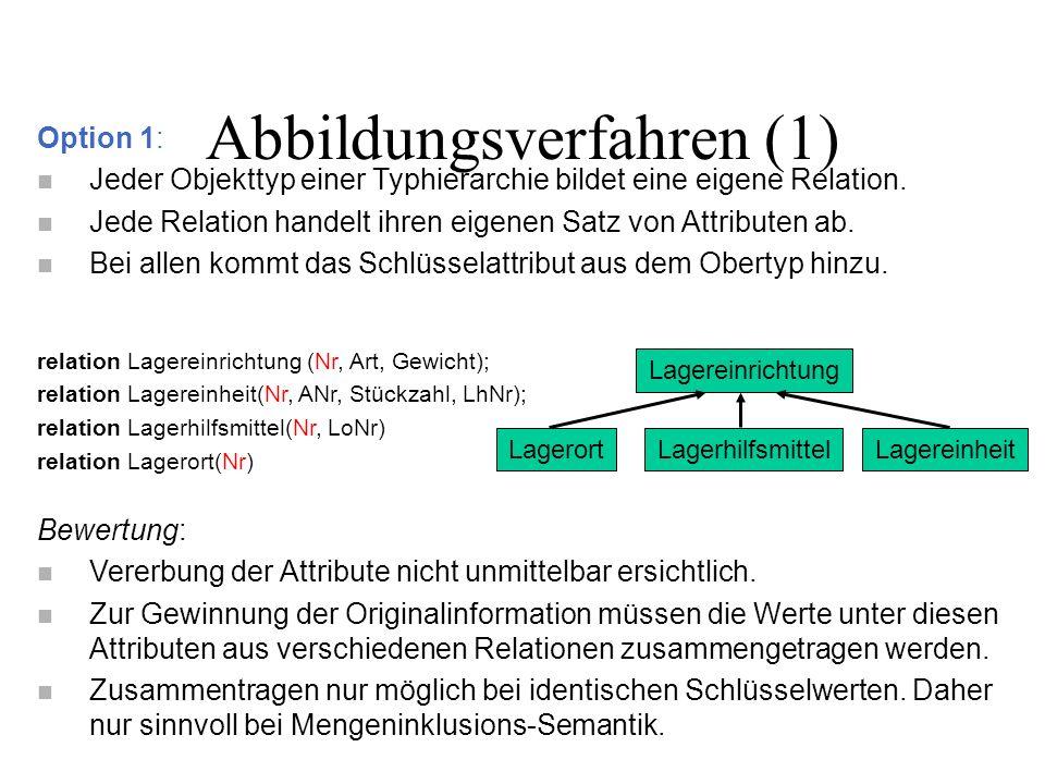 Abbildungsverfahren (1)