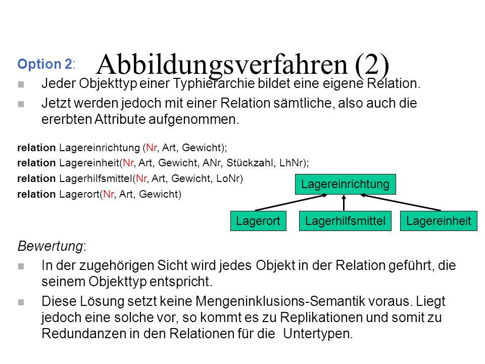 Abbildungsverfahren (2)