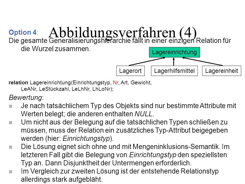 Abbildungsverfahren (4)