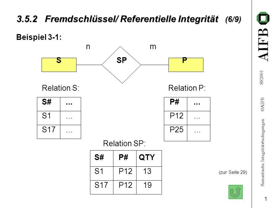 3.5.2 Fremdschlüssel/ Referentielle Integrität (6/9)