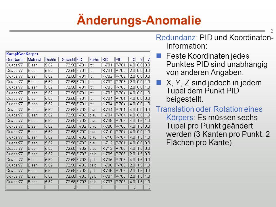 Änderungs-Anomalie Redundanz: PID und Koordinaten-Information: