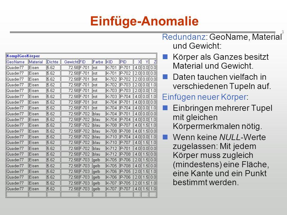 Einfüge-Anomalie Redundanz: GeoName, Material und Gewicht: