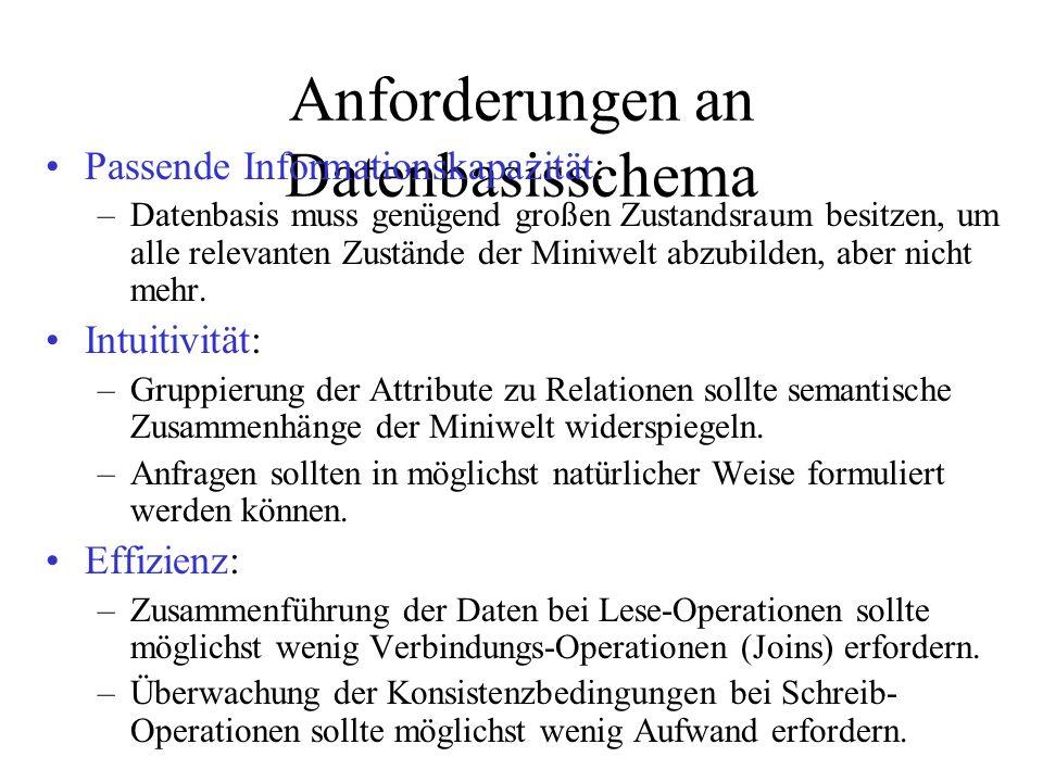 Anforderungen an Datenbasisschema