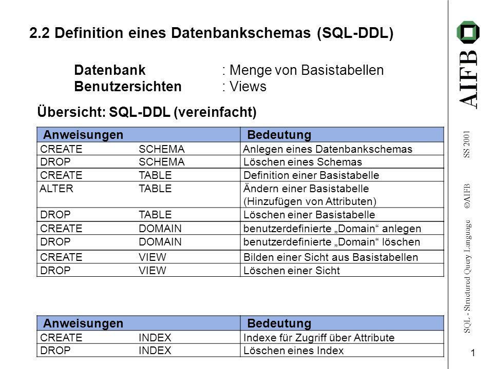 2.2 Definition eines Datenbankschemas (SQL-DDL)