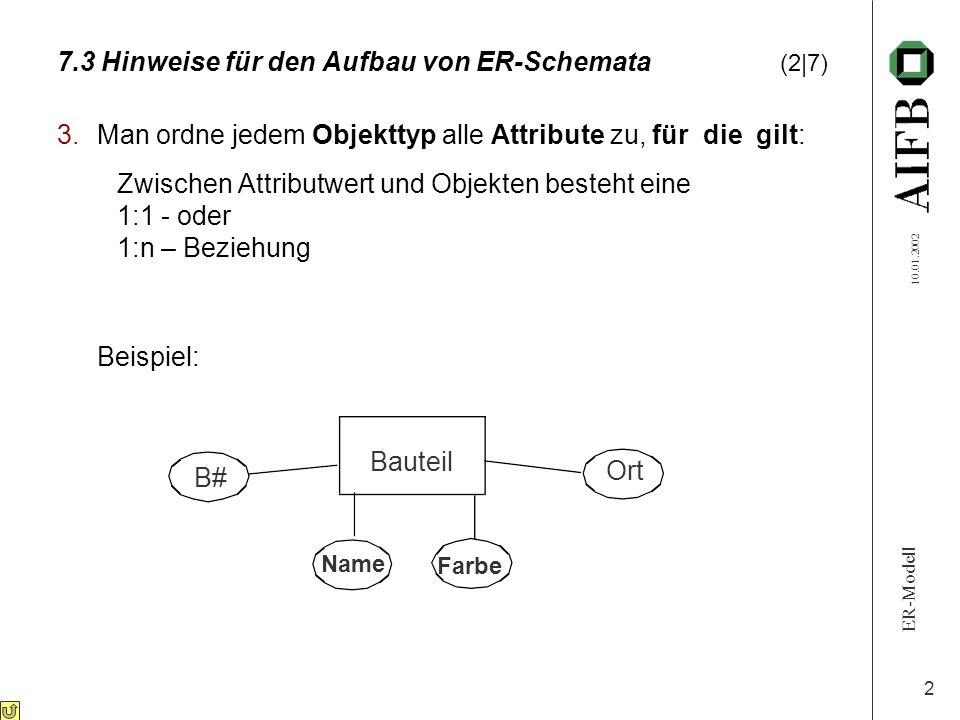 7.3 Hinweise für den Aufbau von ER-Schemata (2|7)