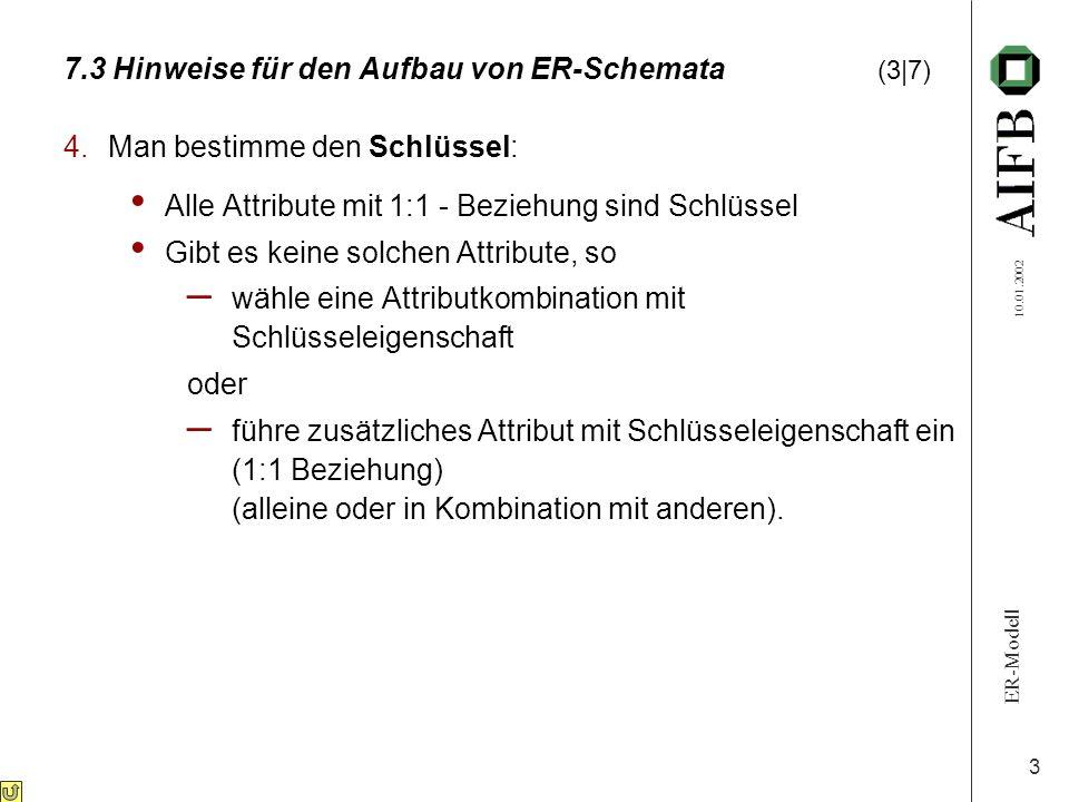 7.3 Hinweise für den Aufbau von ER-Schemata (3|7)
