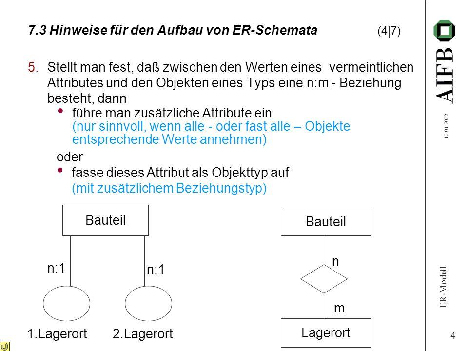 7.3 Hinweise für den Aufbau von ER-Schemata (4|7)