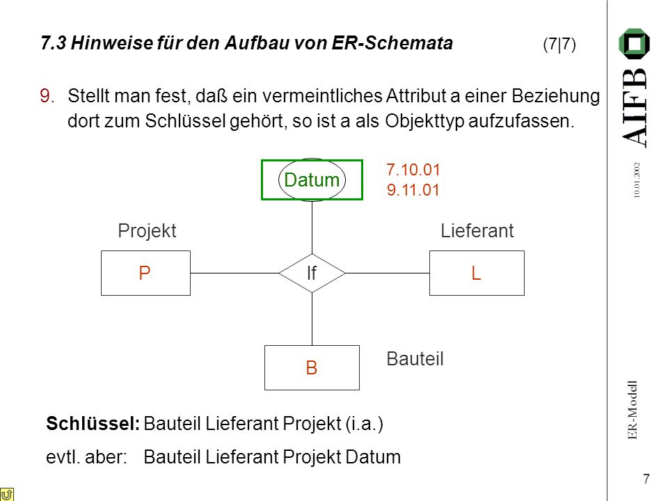 7.3 Hinweise für den Aufbau von ER-Schemata (7|7)