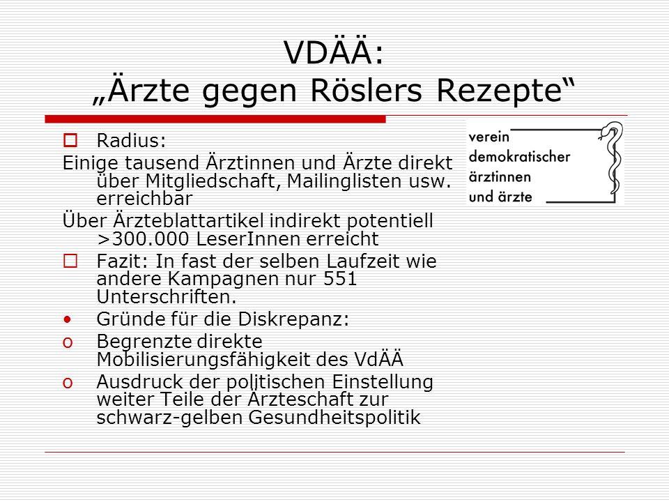 "VDÄÄ: ""Ärzte gegen Röslers Rezepte"