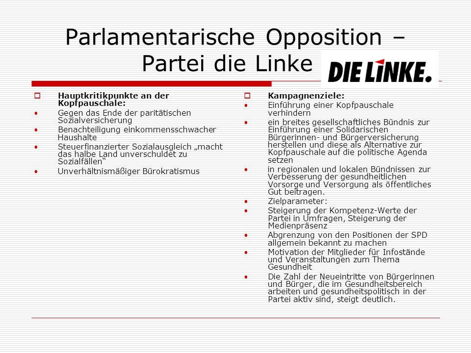 Parlamentarische Opposition – Partei die Linke I