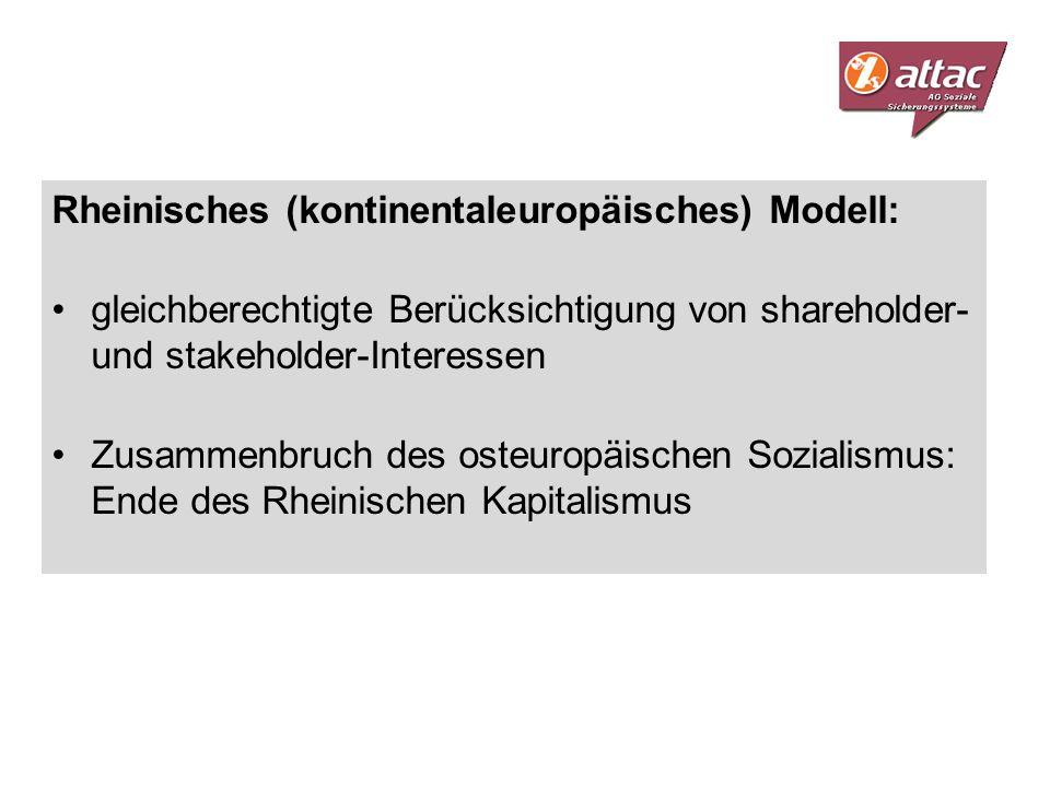 Rheinisches (kontinentaleuropäisches) Modell:
