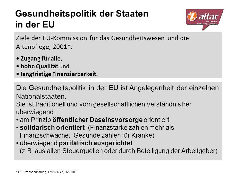 Gesundheitspolitik der Staaten in der EU