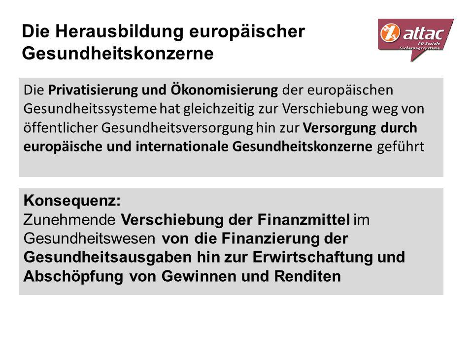 Die Herausbildung europäischer Gesundheitskonzerne