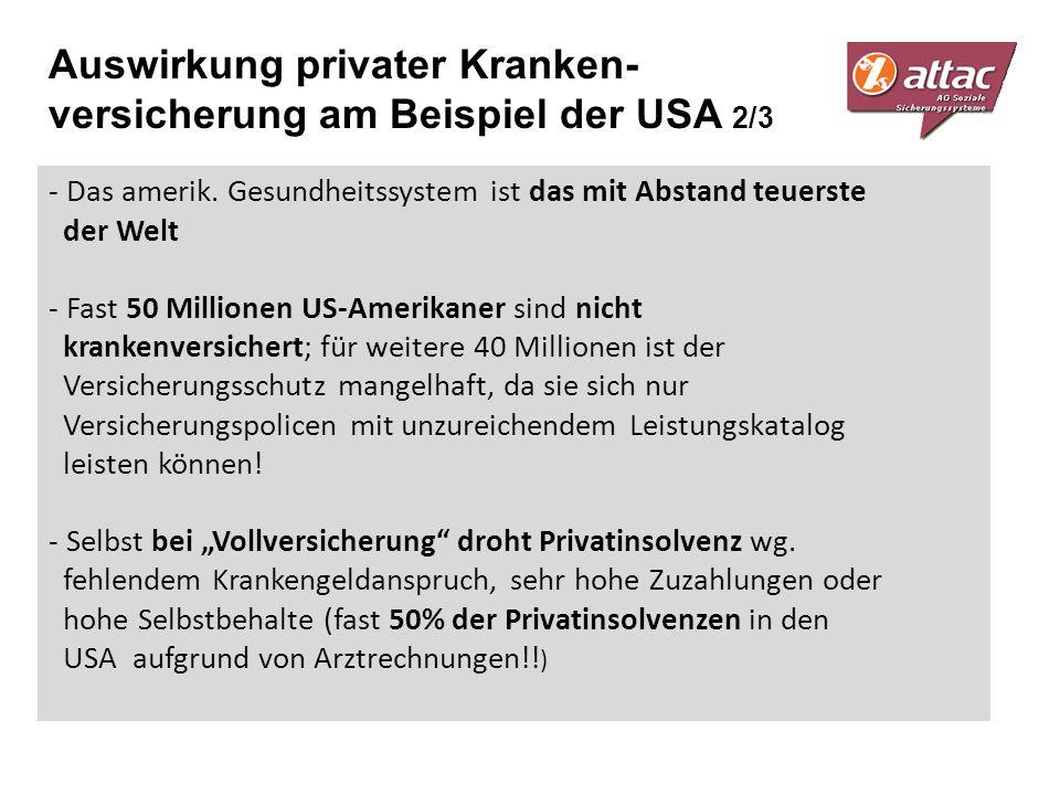 Auswirkung privater Kranken-versicherung am Beispiel der USA 2/3