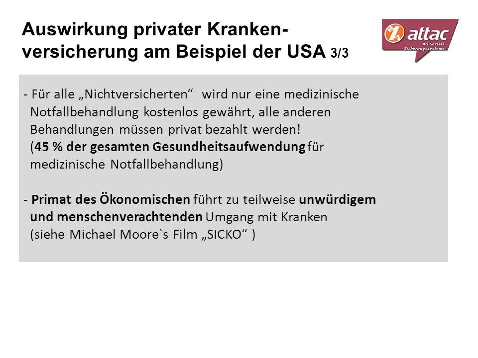 Auswirkung privater Kranken-versicherung am Beispiel der USA 3/3