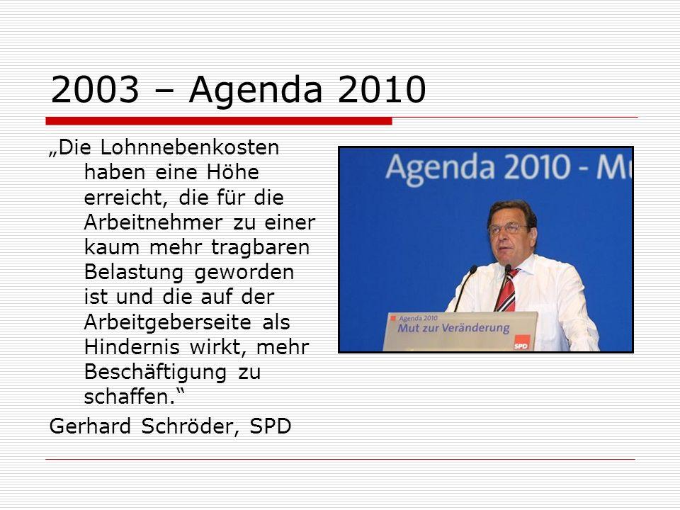 2003 – Agenda 2010