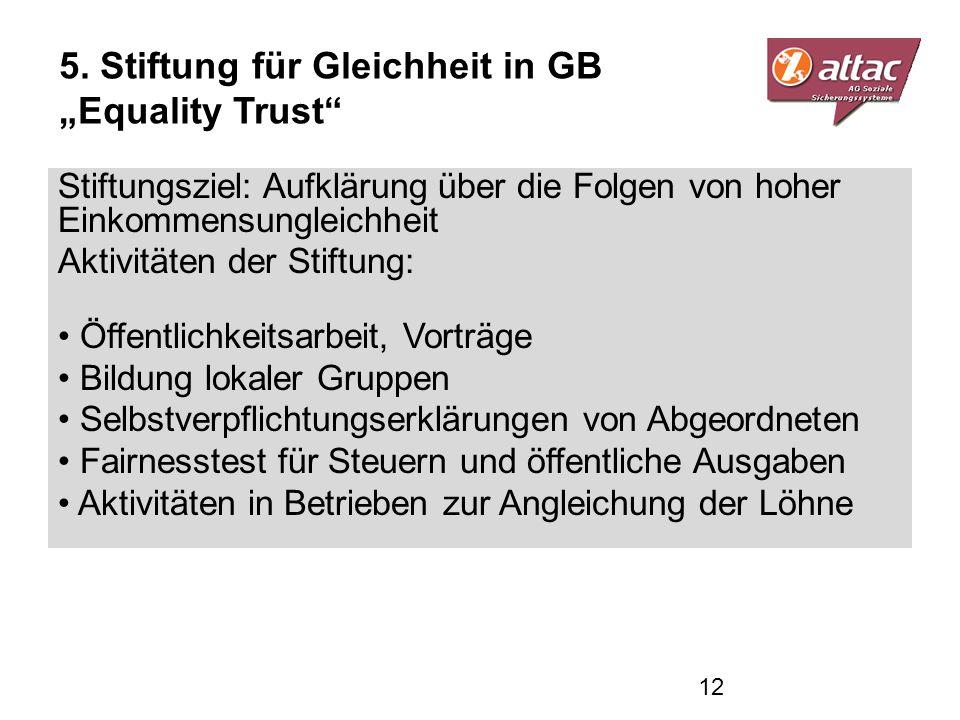 """5. Stiftung für Gleichheit in GB """"Equality Trust"""