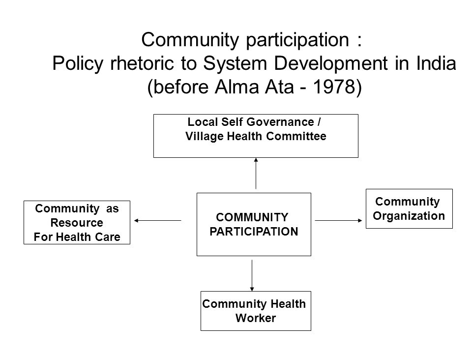 Local Self Governance / Village Health Committee