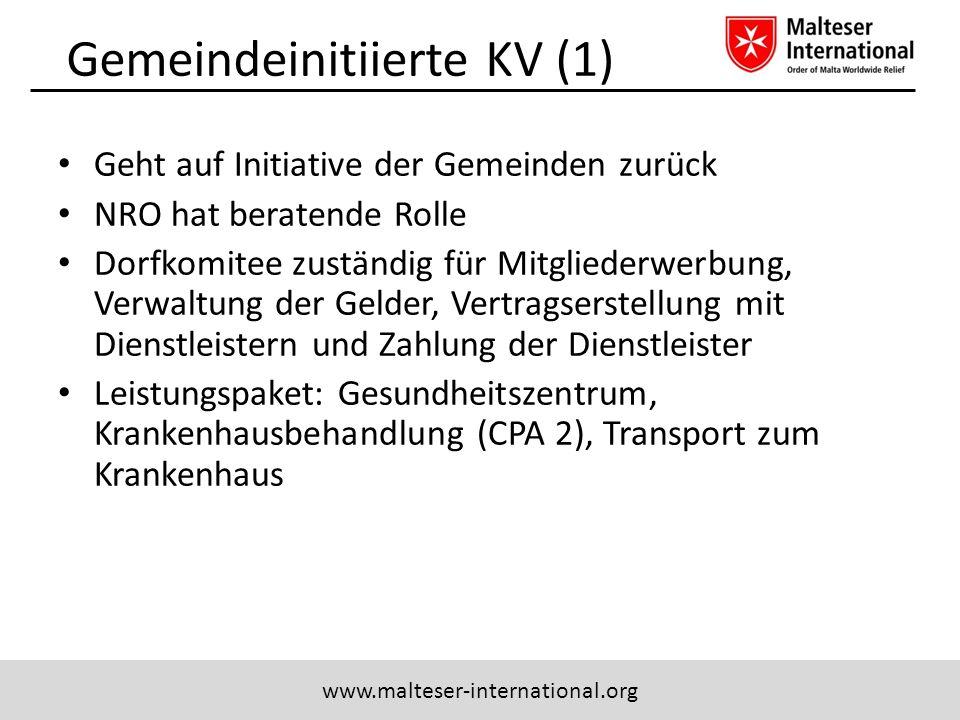 Gemeindeinitiierte KV (1)