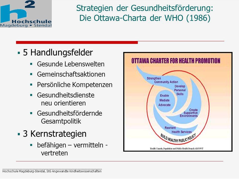 Strategien der Gesundheitsförderung: Die Ottawa-Charta der WHO (1986)