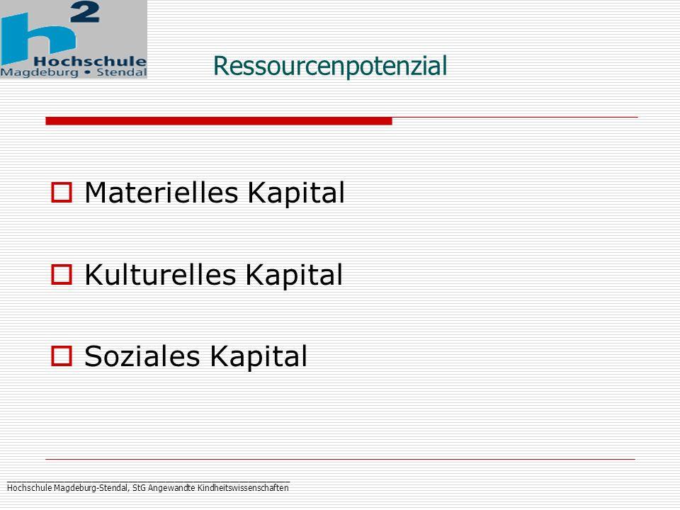 Materielles Kapital Kulturelles Kapital Soziales Kapital