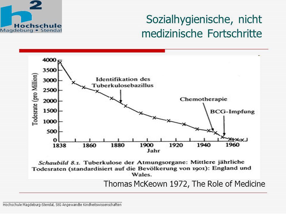 Sozialhygienische, nicht medizinische Fortschritte