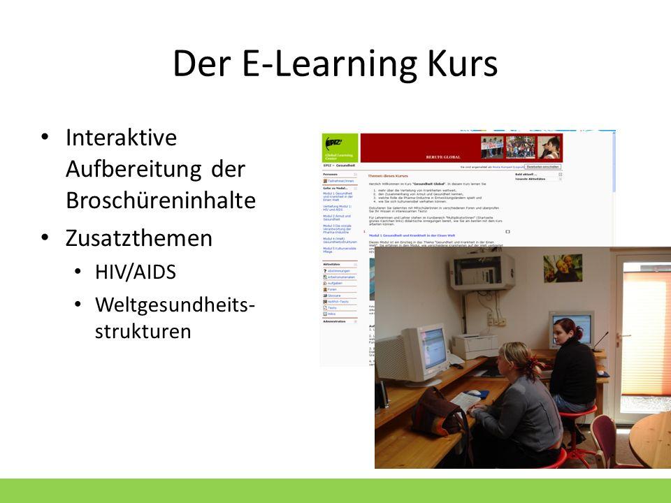 Der E-Learning Kurs Interaktive Aufbereitung der Broschüreninhalte