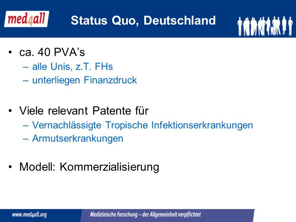 Status Quo, Deutschland