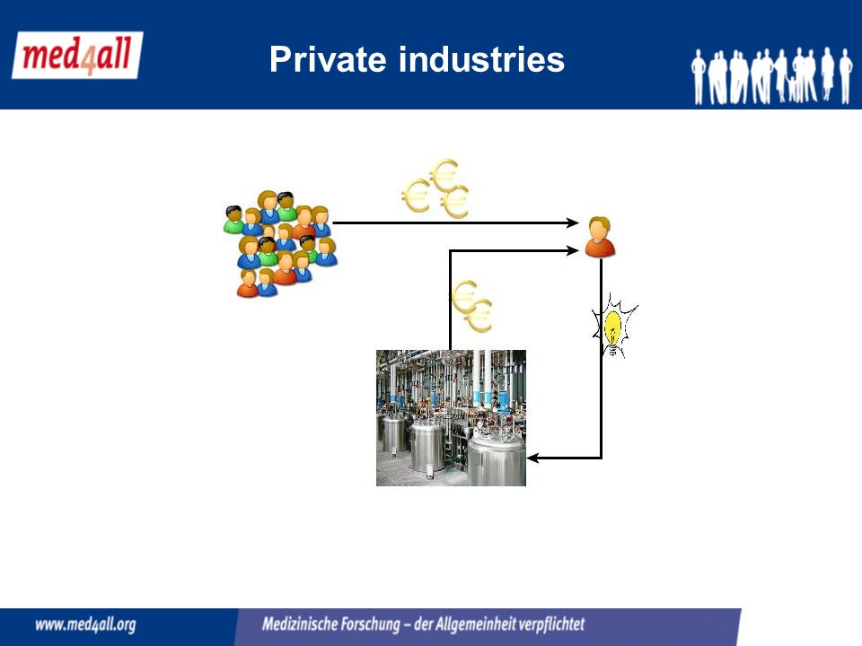 Private industries